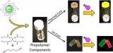 美國開發出可用于柔性顯示及防破碎的量子點封裝透明材料