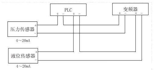 电气控制柜干扰类型