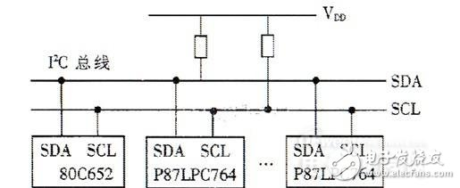 基于I2C总线的多机通信调度指挥系统设计方案