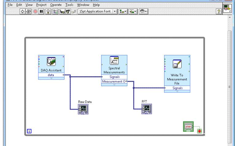LabVIEW驱动应用程序免费下载