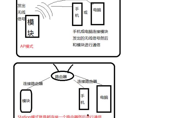 如何使用AT指令使用串口调试助手不连接路由器测试TCP服务器