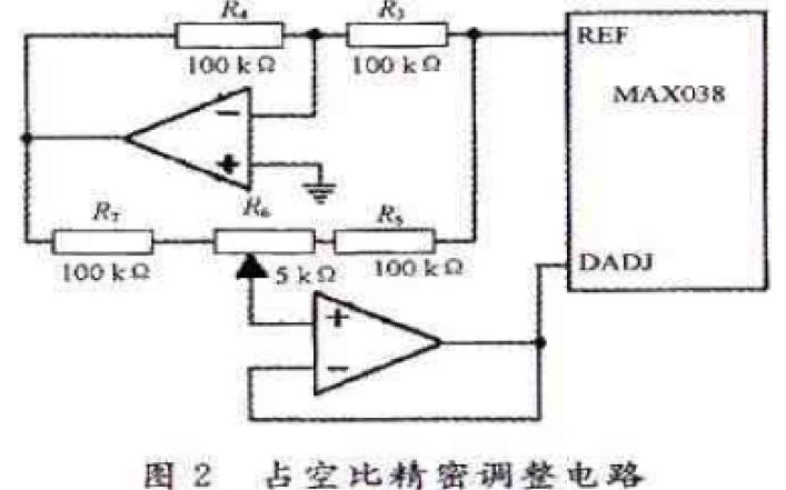 单片高频函数发生器MAX038芯片的介绍和应用资料说明