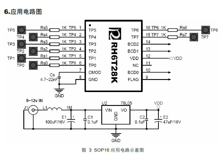 RH6T28K 8通道电容式触摸感应IC的数据手册免费下载