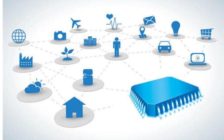 WF IoT與其他低功耗物聯網技術有什么區別詳細資料比較