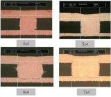 慧科研發酸性鍍銅填孔制程,提供環保型表面處理整體解決方案