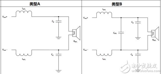 怎么設計合格的lc濾波器與理解其q值