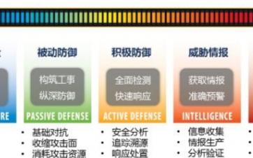 工业控制系统迈向开放 你想好如何进行安全防范了吗
