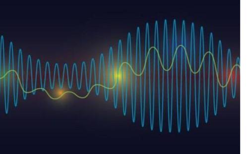 从模拟信号到数字信号 从2G到4G