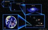 LHAASO 如何探测暗物质?