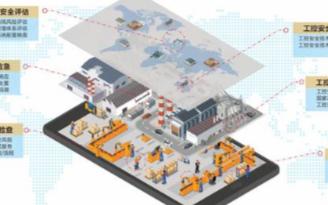 等保2.0与工业控制系统安全防护