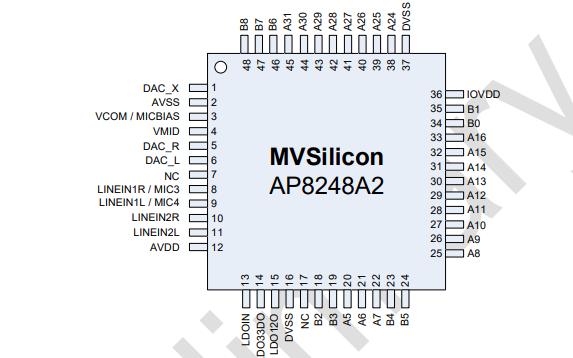 AP8248A2高性能32位音频应用处理器的数据手册免费下载