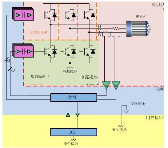 通过联锁栅极驱动器来提高三相逆变器的鲁棒性