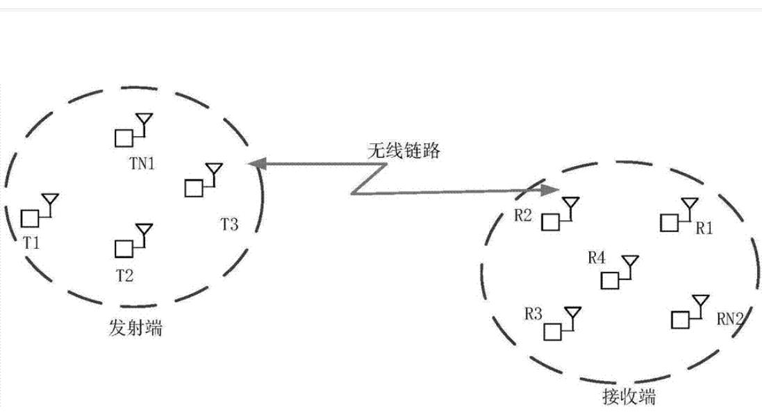 短波通信如何进行抗干扰详细资料分析