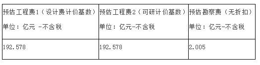 中国移动正式启动2019年5G一期无线工程设计集...