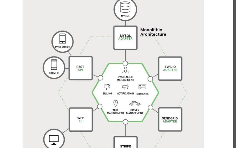 Java教程之微服務:從設計到部署PDF電子書免費下載
