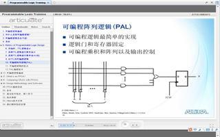 FPGA教程:可编辑逻辑器件基础