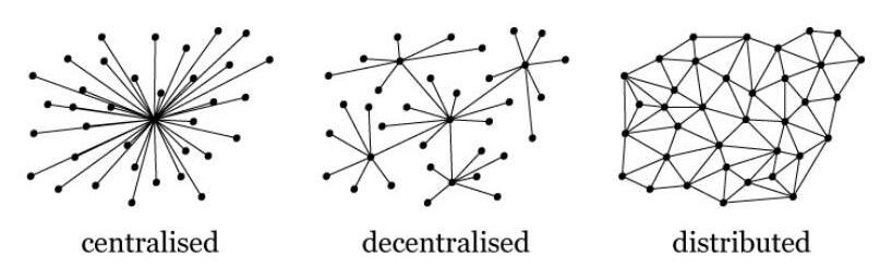 区块链应用程序用例的特殊性质探讨