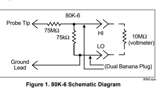80K-6高压探头的使用说明书资料免费下载