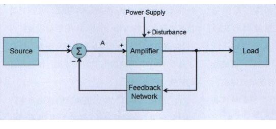 HDTV闭环系统的EMC性能设计方案
