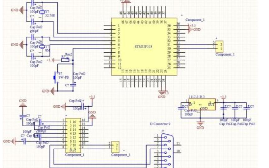 STM32F1單片機的IO位帶操作頭文件免費下載