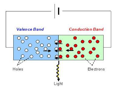 如何采用热管理设计实现LED灯具的高效能