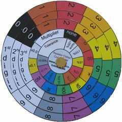 电阻器颜色代码步骤说明