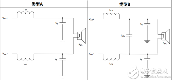 LC滤波器怎么设计,Q值怎么理解最简单
