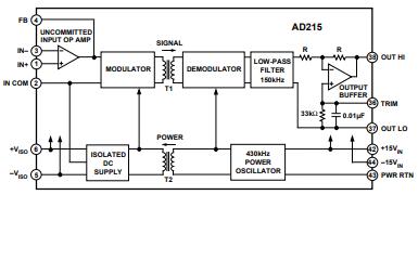 AD215高速输入隔离放大器的数据手册免费下载