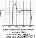 优秀的高速PCB设计之去耦电容