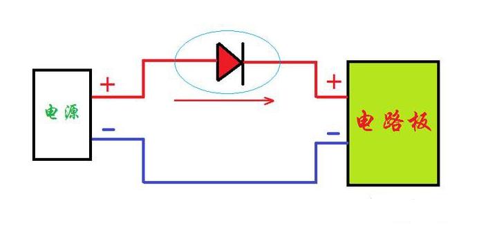 保护电路怎么在电路板中加肖特基二极管