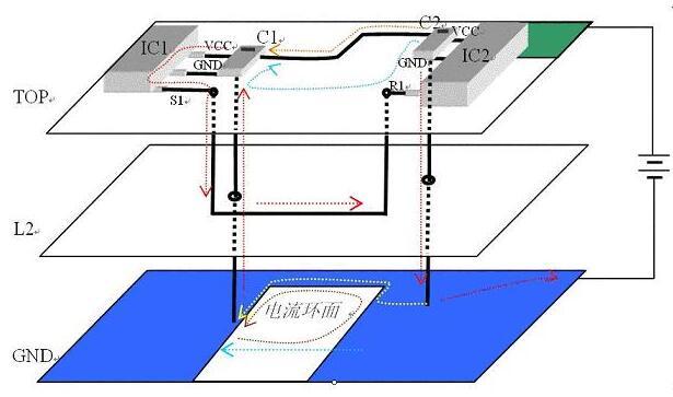 高速PCB中的地回流和电源回流以及跨分割问题分析