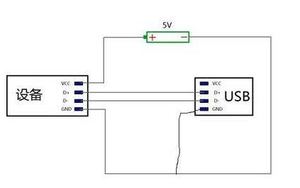 如何使用Labwindows CVI软件进行USB与PC机的通信资料说明