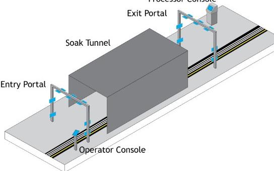 智能无线方案助力解决智能工厂问题