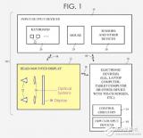 苹果可防止文件被泄密的新AR技术专利曝光
