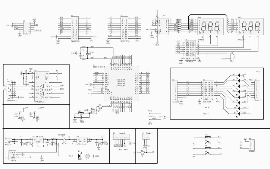 C8051F系列单片机板子的原理图和PCB资料免费下载