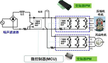 用于變頻空調的IPM應用示例