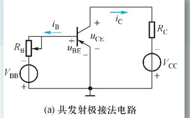 晶体管的特性与参数详细资料说明