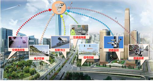基于AR与物联网融合技术在智能交通领域的应用是怎...