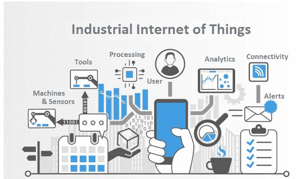 传感器对于工业互联网的帮助主要体现在哪