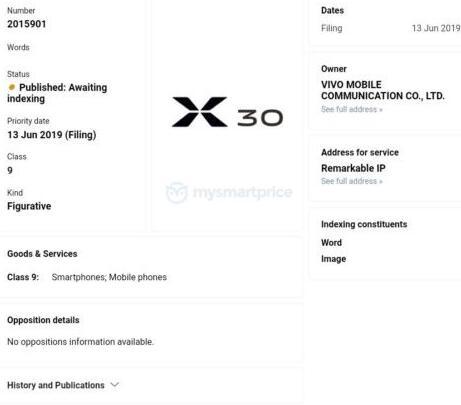 vivo可能会很快推出X30和Y19智能手机