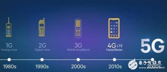 关于无线时代 它真的会到来吗