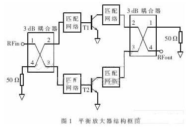 运用平衡放大技术实现读卡器末级功率放大器的设计