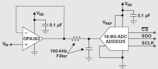 如何做到使运算放大器的噪声性能与驱动模数转换器进行匹配