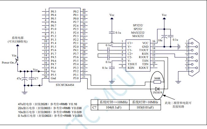 STC8系列单片机技术参考手册的详细资料免费下载