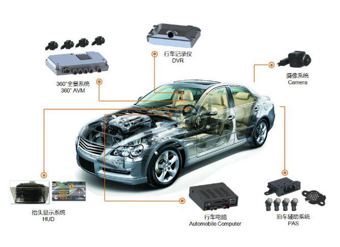 汽车PCB推动国内龙头营收增速 市场容量将达到 241亿