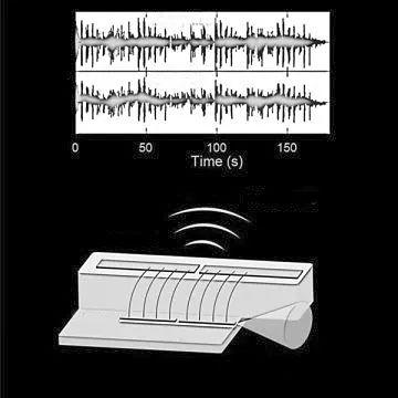 哈佛大学研制出新型激光射频发射器 有望实现超高速无线通信