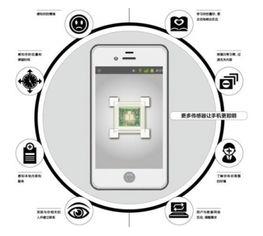 智慧城市的发展给传感器行业带来了什么