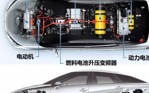 氢燃料电池电动汽车是否安全