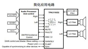 TPA31xxD2系列器件的特性及应用