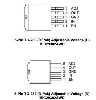 MIC29302A电压调节器的性能特点